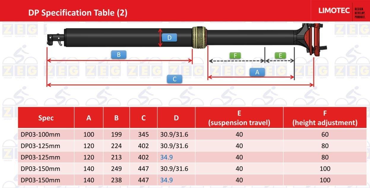 /Sattel: Zecure  Sattelstütze Suspension DP03 8040 349
