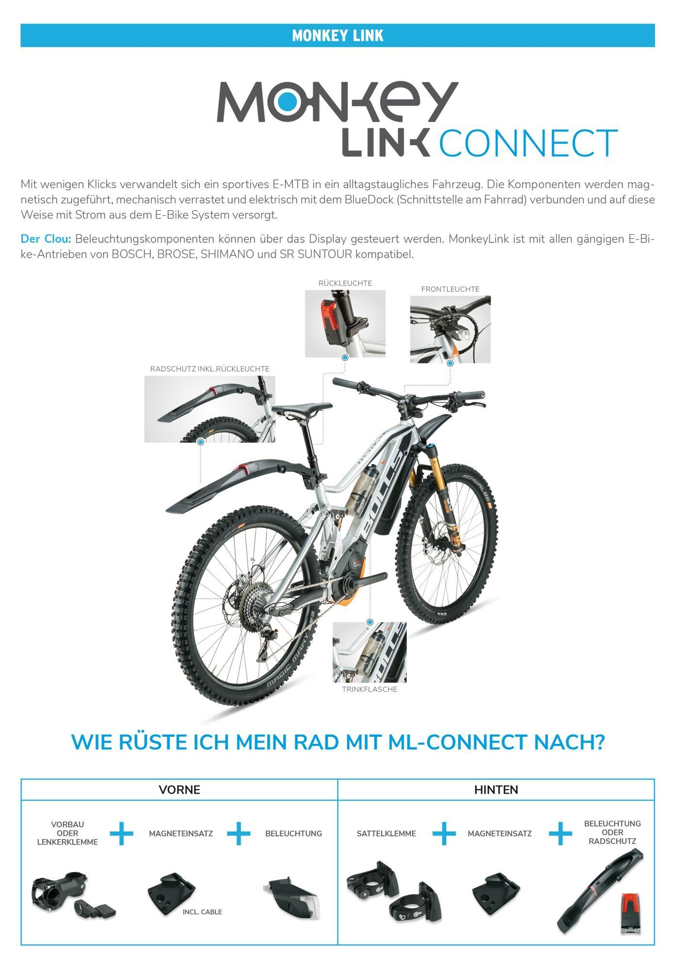 MonkeyLink ML-InterfaceConnect incl.Shimano cable f ML-Sparepart Shimano/Suntour