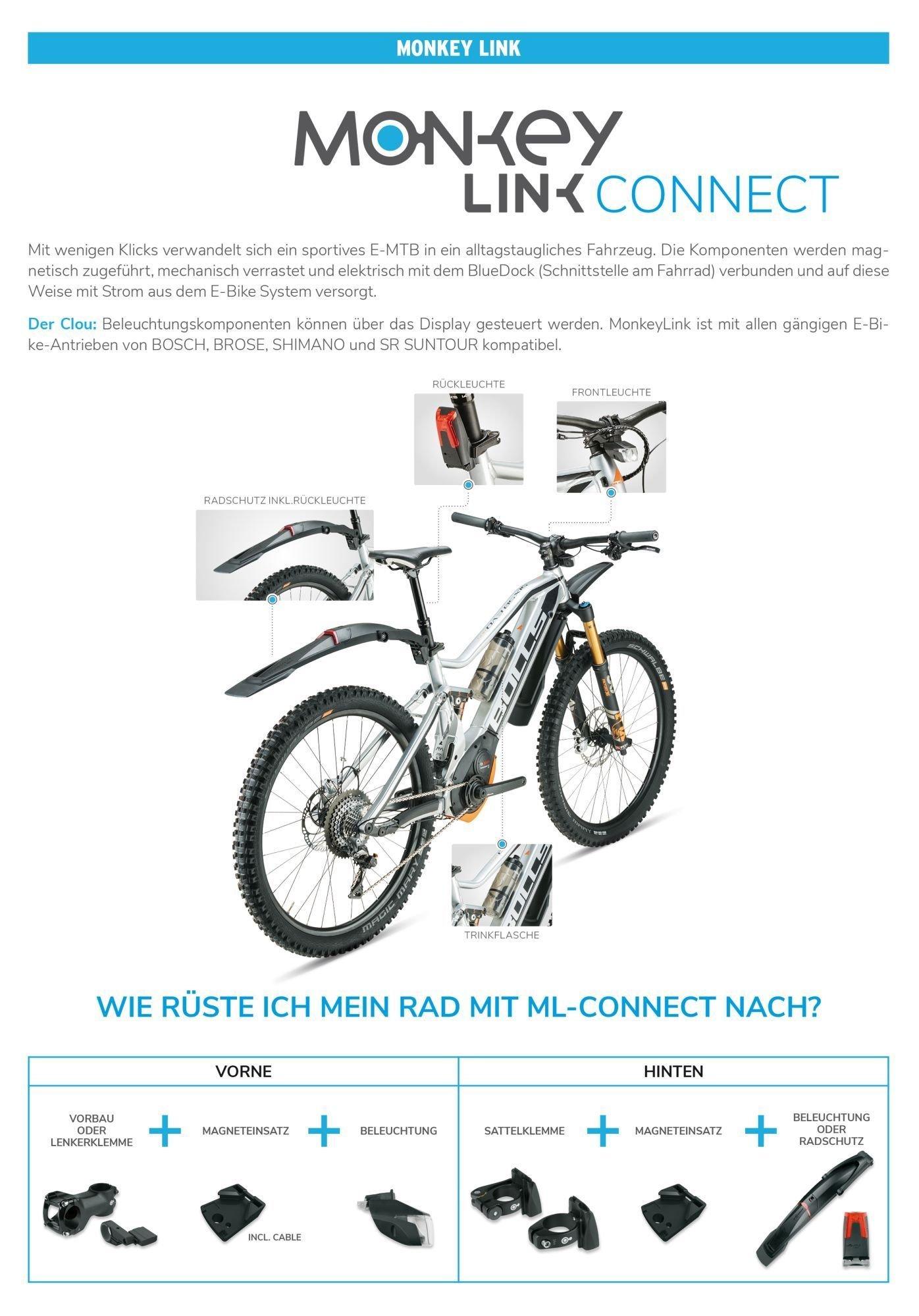 MonkeyLink Bikemount fahrradseitger Magnet ML-Uni Base 80118