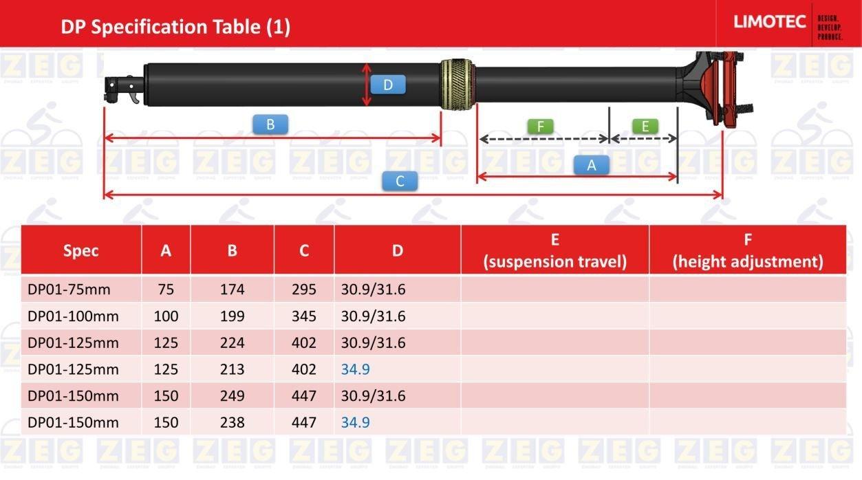 /Sattel: Zecure  Sattelstütze Dropperpost DP01-150mm349mm