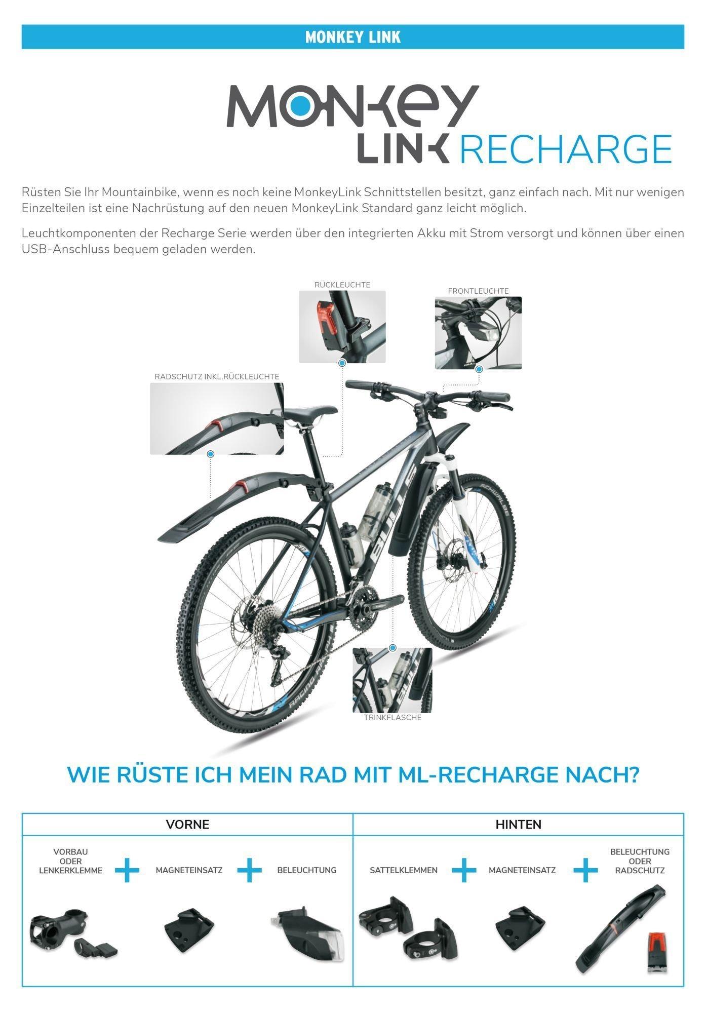 MonkeyLink Beleuchtungsset MonkeyLight 50 Lux Set Recharge (nur über USB aufladbar)